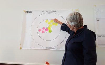Strategisch Communicatie Frame